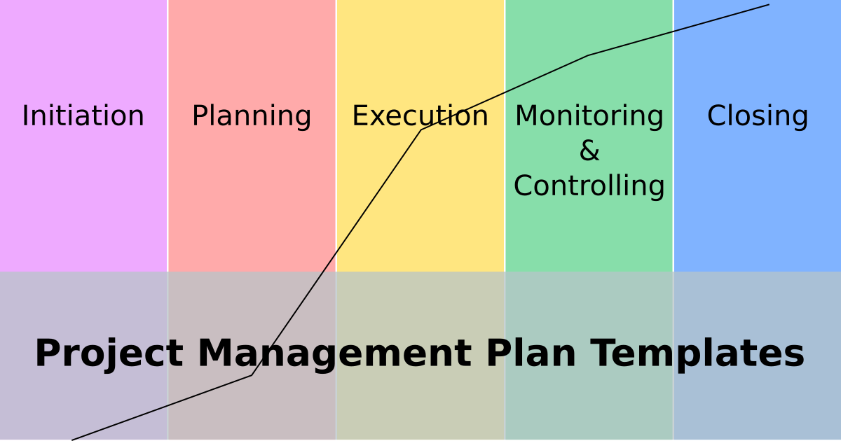 How to write a project management plan